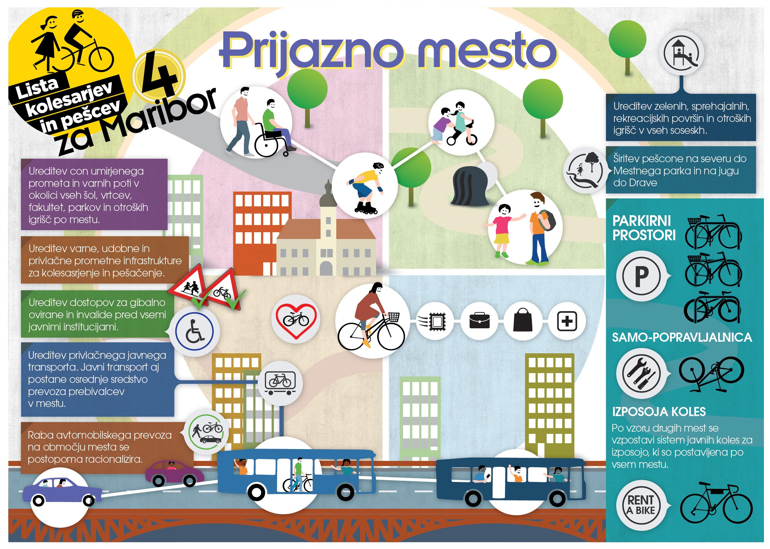 Lista-kolesarjev-in-pešcev-program-2014