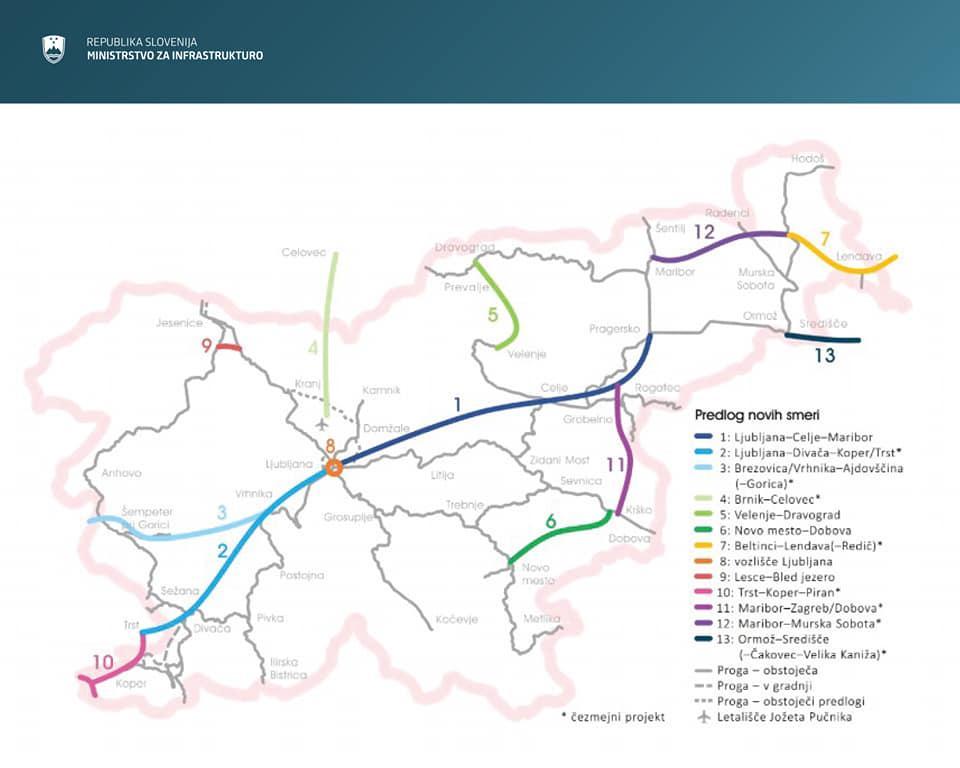 Železniška infrastruktura v Sloveniji